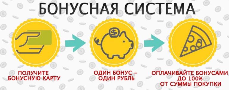 бонусы от покупок