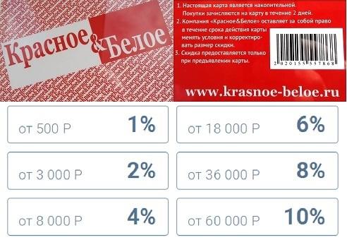 Схема скидок krasnor-beloe.ru