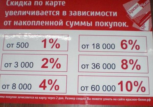Процентные скидки