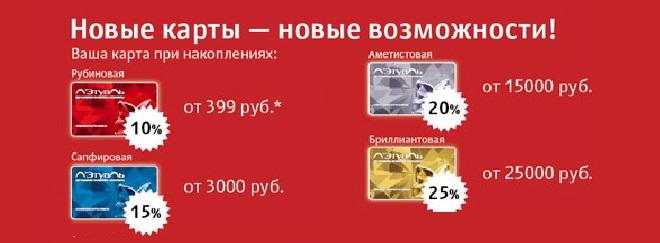 Соответствие цены и карты